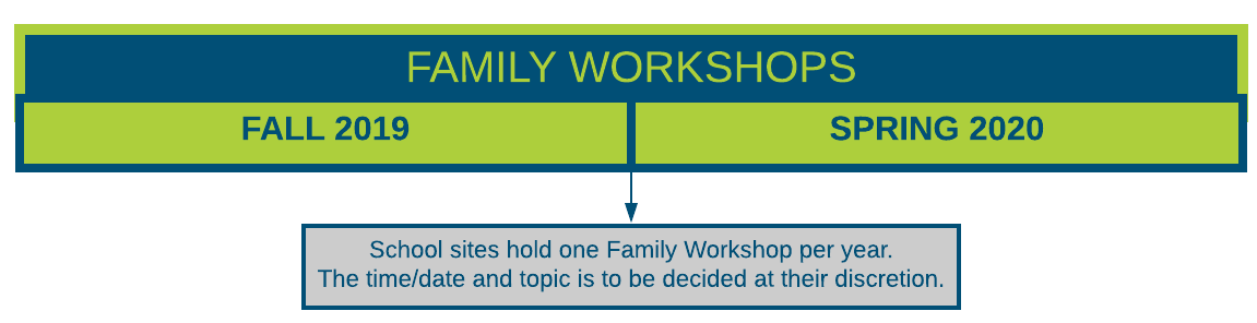 CAlIReads Family Workshops